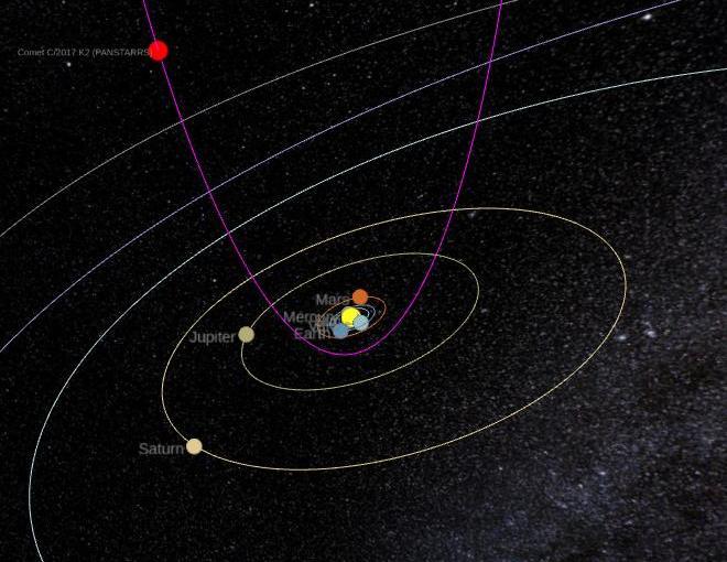 Visita cometa Oaxaca
